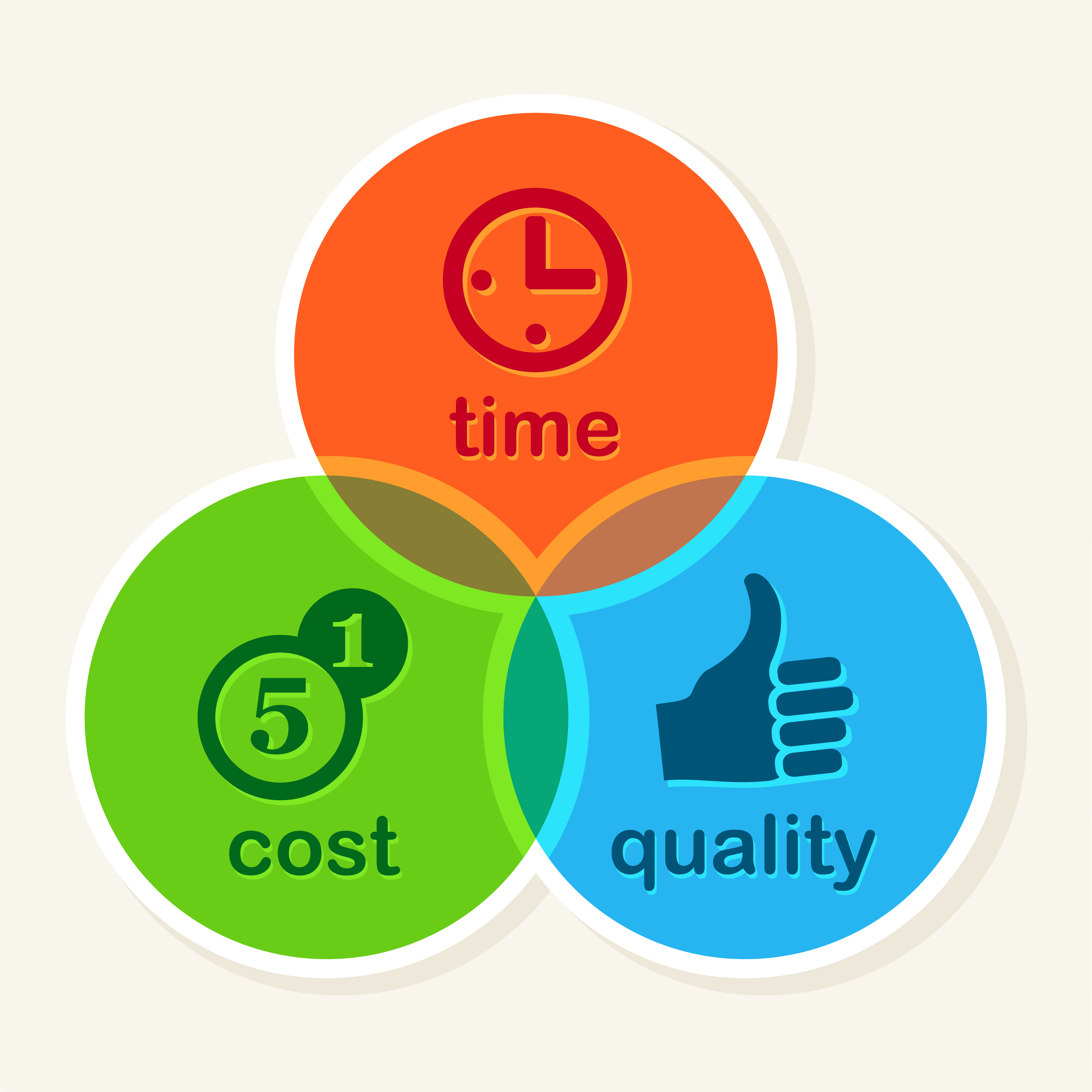 Business Benefit Contact Automation